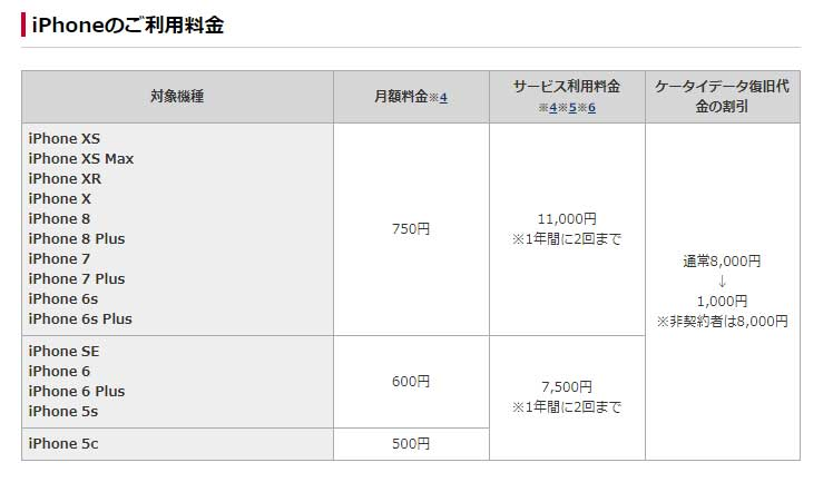 docomo:ケータイ補償サービス for iPhone & iPad